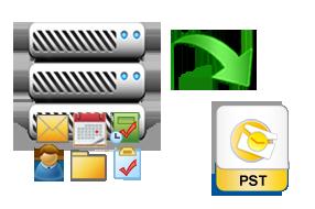 Export Exchange mailbox to PST